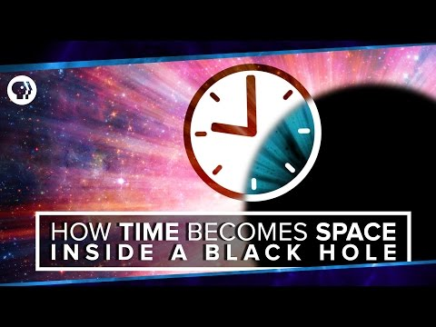 How Time Becomes Space Inside a Black Hole   Space Time